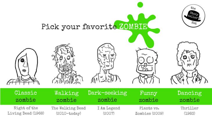 Favorite zombie TSH en